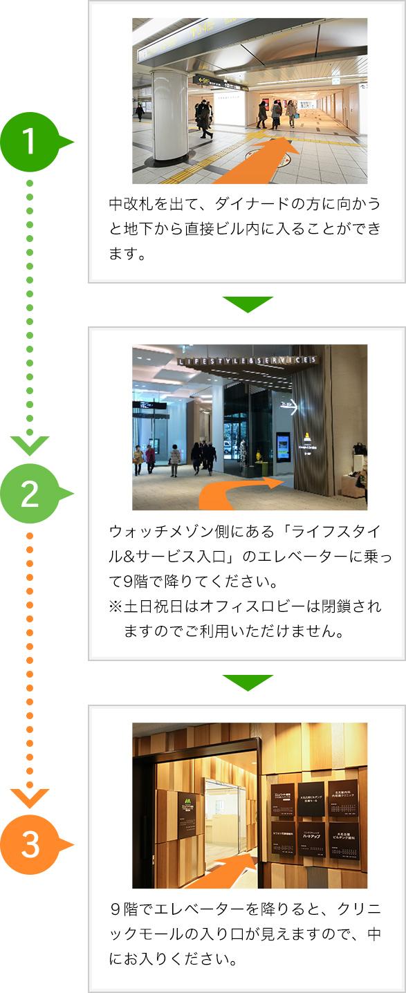 地下鉄名古屋駅(中改札前)からのアクセス(徒歩1分)