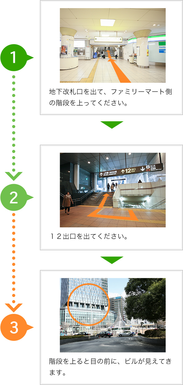 近鉄名古屋駅からのアクセス(徒歩3分)