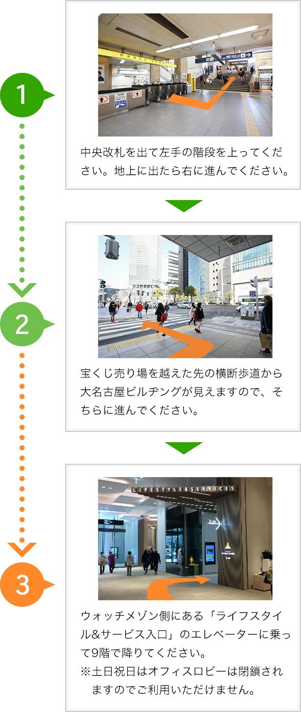 名鉄名古屋駅からのアクセス(徒歩3分)